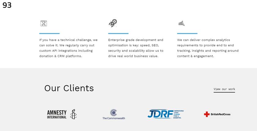 best-nonprofit-marketing-digital-agency-93digital